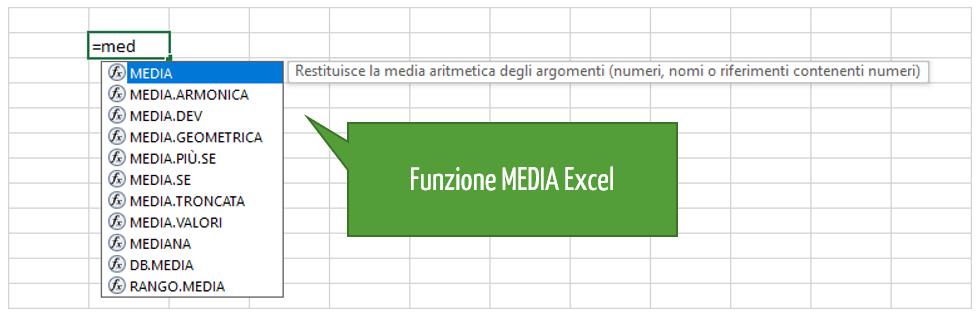 come calcolare la media aritmetica | calcolo media Excel