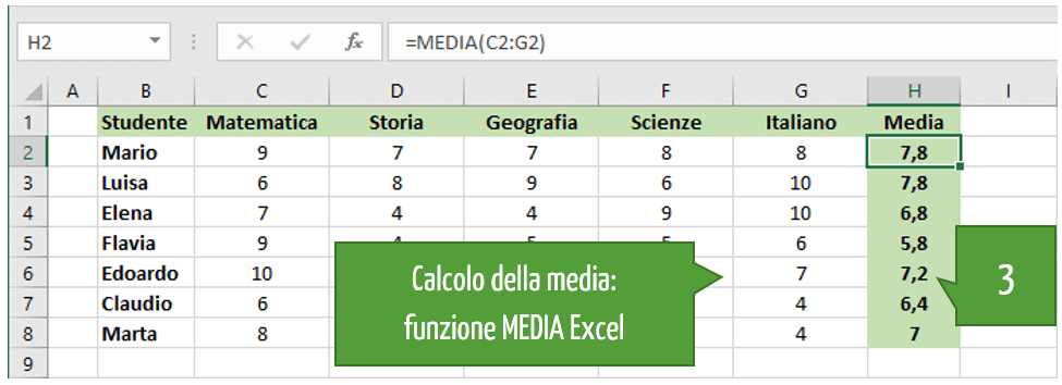 come si calcola la media dei voti | formula media aritmetica
