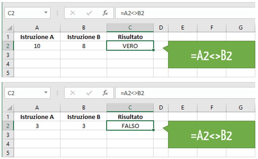 Excel diverso da | simbolo diverso excel