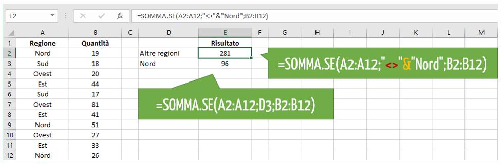 La funzione SOMMA.SE e l'operatore non uguale
