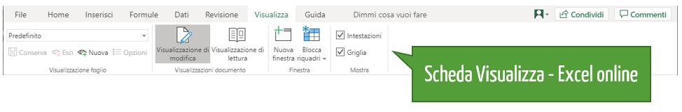 La scheda Visualizza