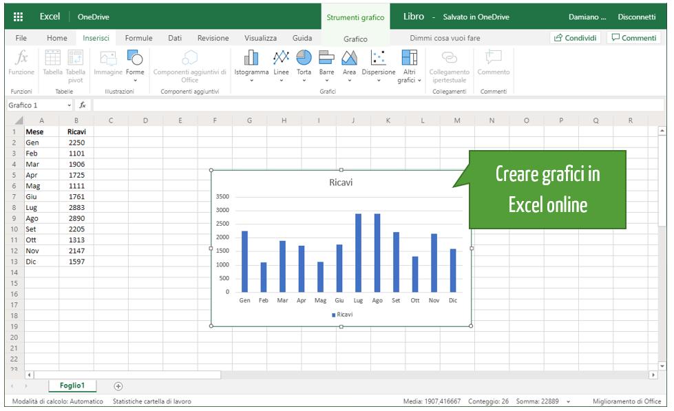 Creare grafici in Excel online