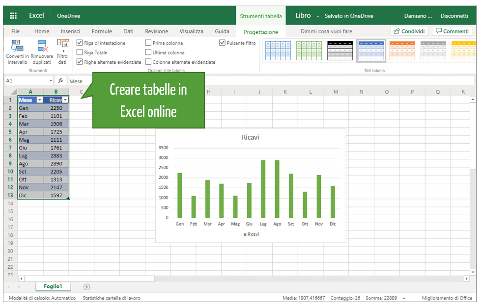 Creare tabelle Excel