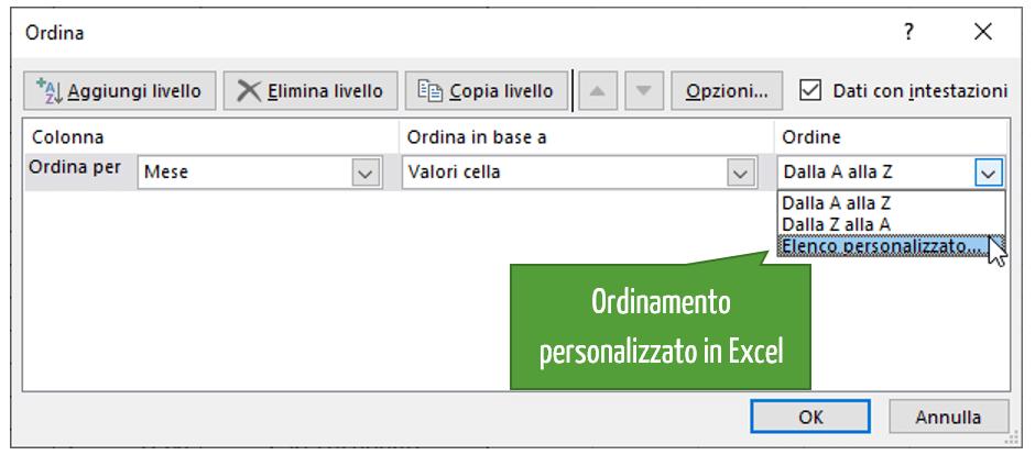 Ordinamento Excel dei dati