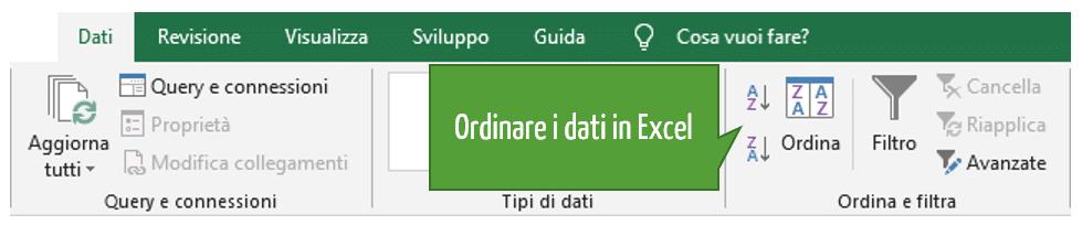 Ordinare i dati in Excel