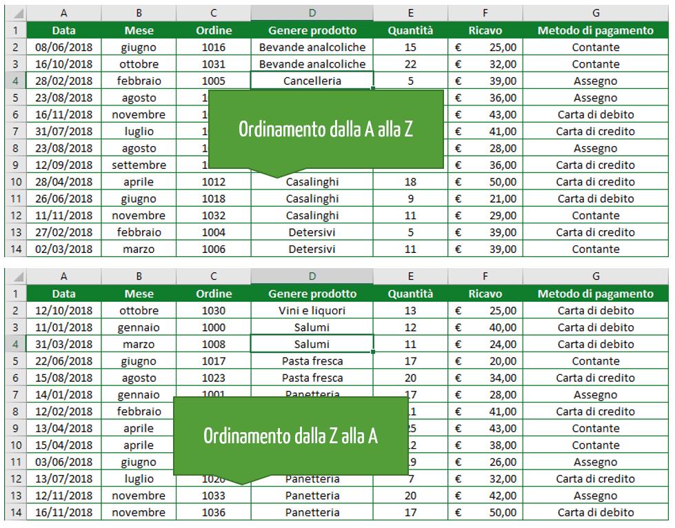 Ordine alfabetico Excel