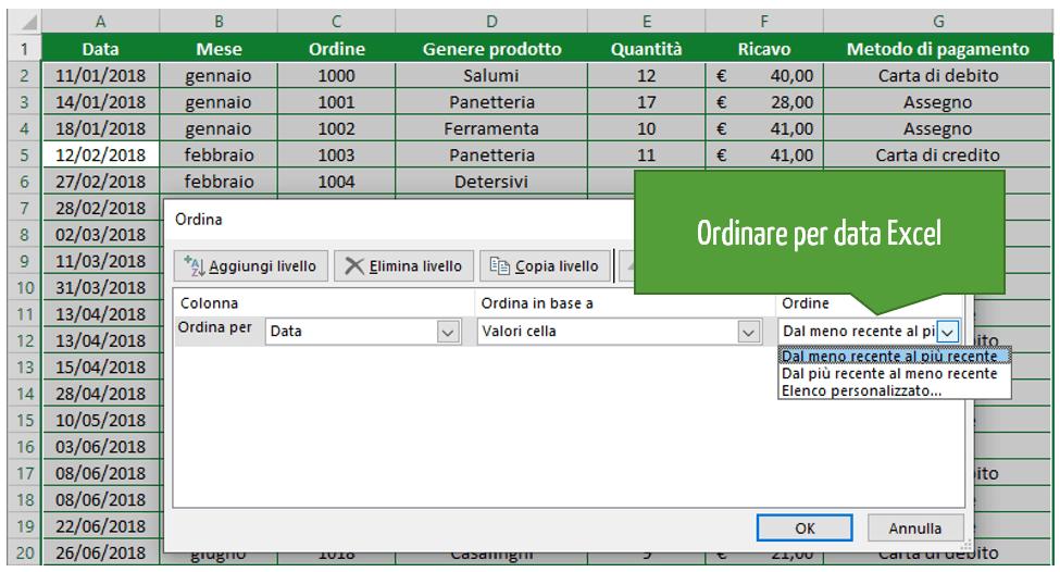 Ordinare per data Excel
