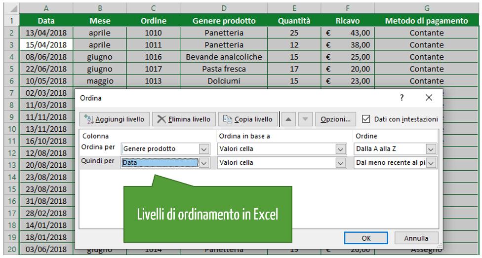 Livelli di ordinamento dei dati in Excel