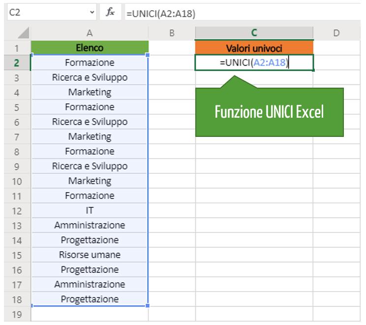 estrarre valori univoci da elenco Excel | funzione Excel UNICI