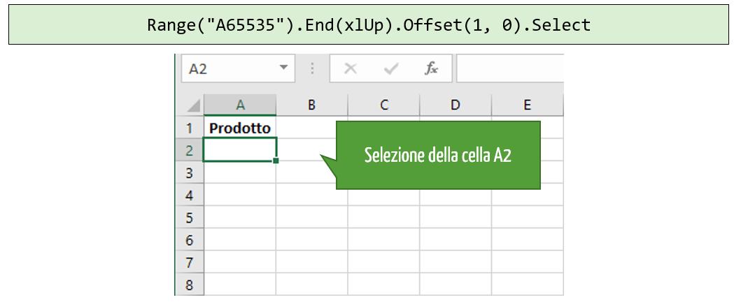 selezionare la cella A2 in VBA Excel
