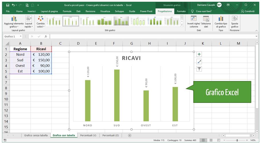 Utilizzo Excel | Grafici Excel