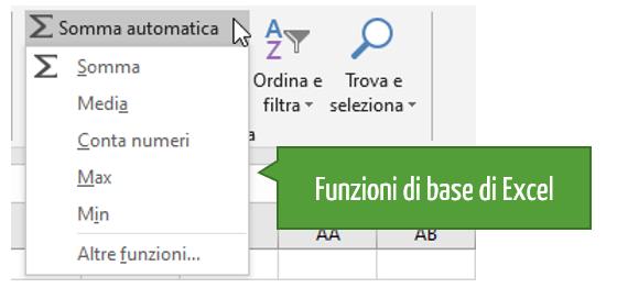 A cosa serve Excel | Funzioni standard Excel