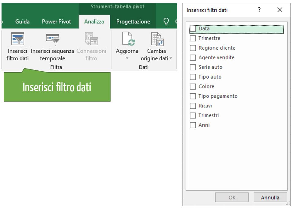Cruscotti aziendali   Dashboard Excel   Creare le tabelle pivot