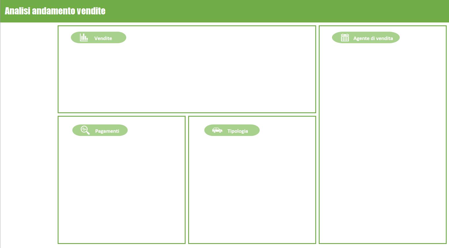 Definire la struttura della dashboard Excel