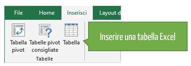 Excel dashboards   Convertire l'intervallo dati in una tabella Excel