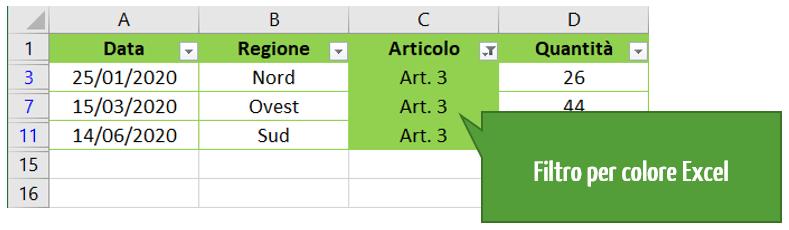 Filtro per colore Excel: come filtrare celle colorate Excel
