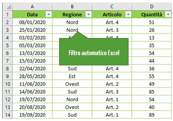 Filtro automatico Excel