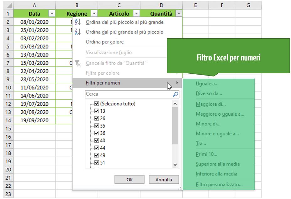 Filtro Excel per numeri