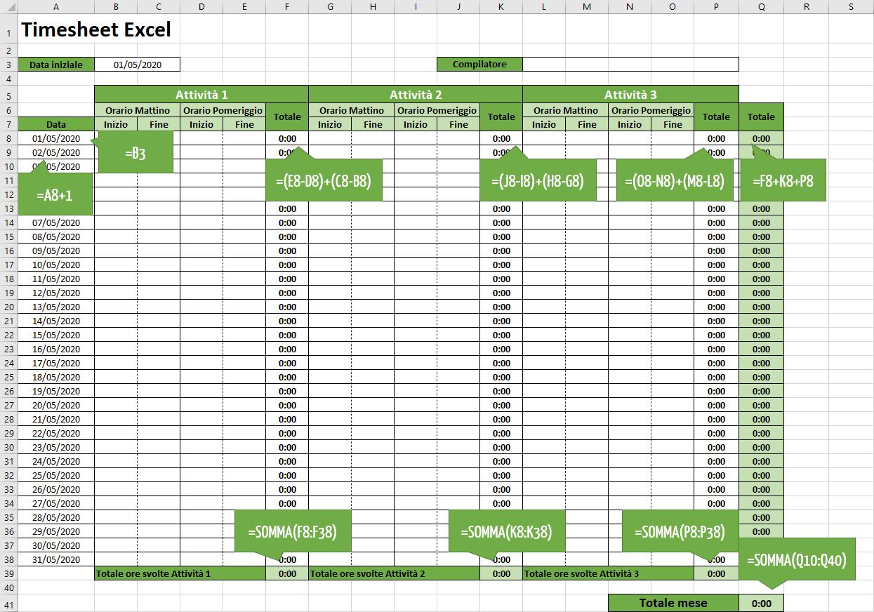 Inserire le formule per il calcolo ore Excel