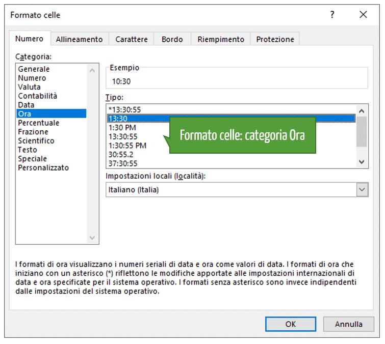 Il formato delle ore Excel