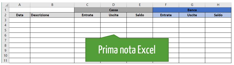 Prima nota Excel | Prima nota Excel modello