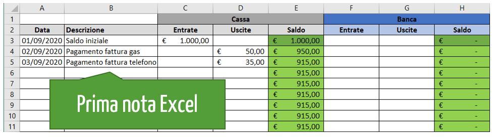 Prima nota cassa Excel | Come si fa la prima nota