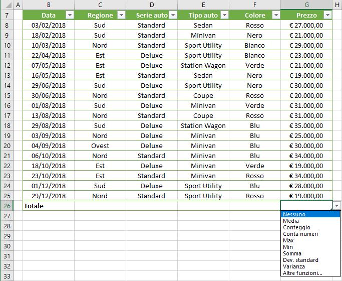 Tabelle Excel e Funzione SUBTOTALE