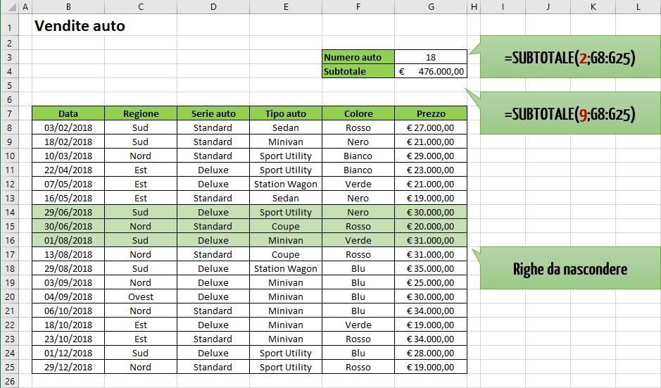 Come utilizzare la funzione Excel SUBTOTALE