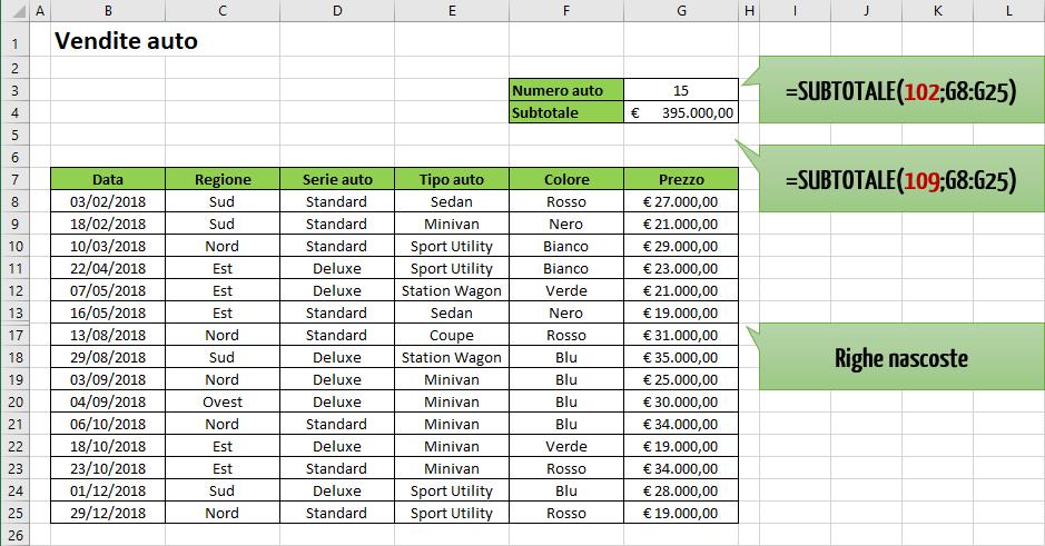 Come utilizzare la funzione Excel SUBTOTALE | Formula subtotale