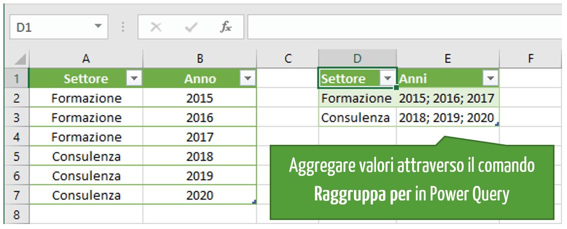 Aggregare valori attraverso il comando Raggruppa per in Power Query