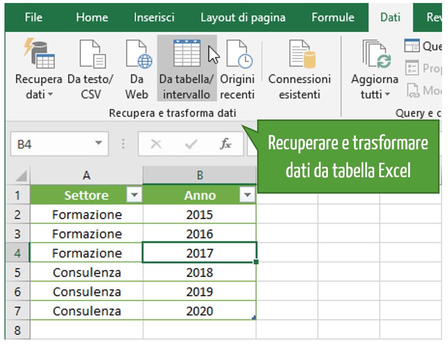 Recuperare e trasformare dati da tabella Excel