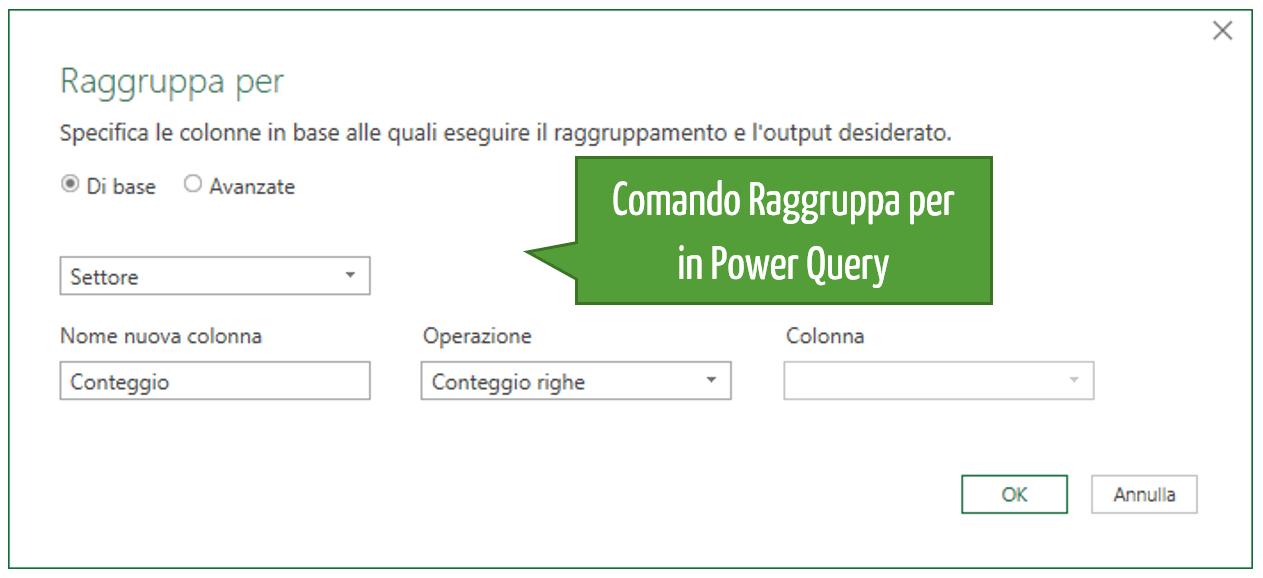 Comando Raggruppa per in Power Query Excel