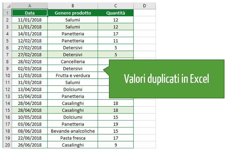 Excel rimuovi Excel | Trova duplicati Excel