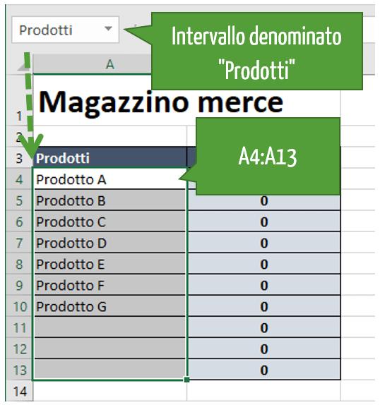 Excel magazzino merce