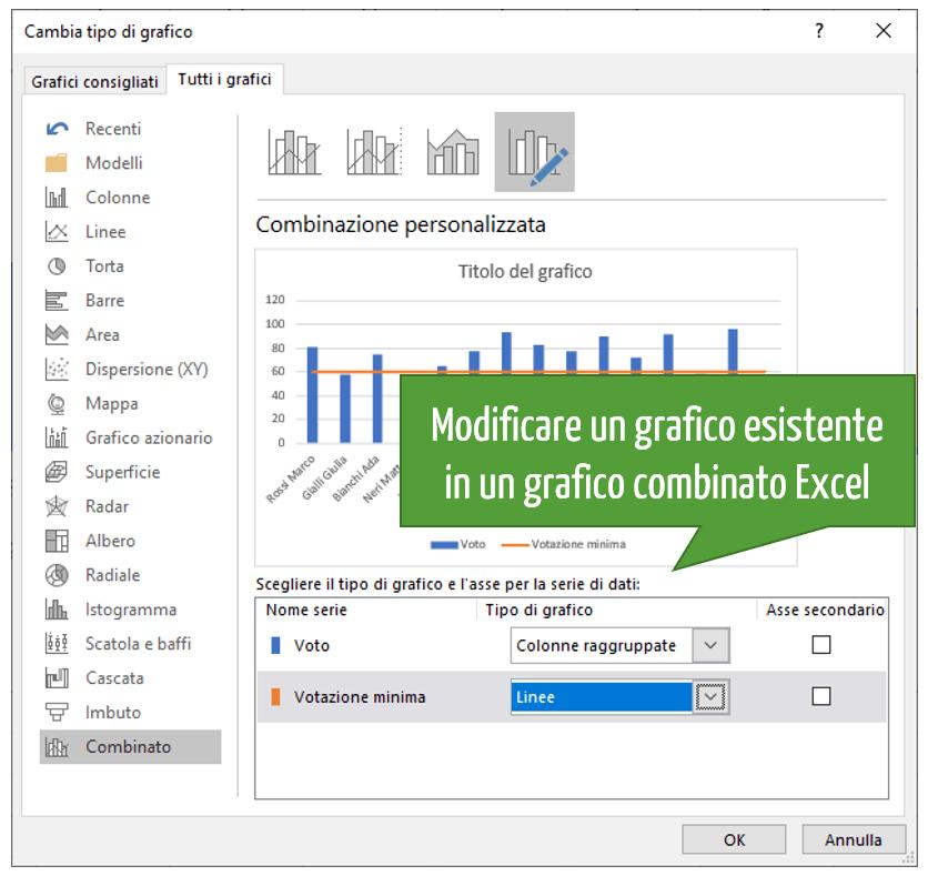 Creare grafico con Excel | Cambia tipo di grafico