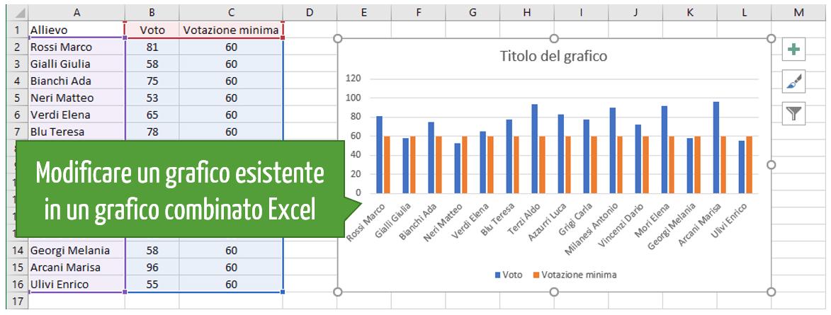 come creare un grafico con Excel | Grafico combinato