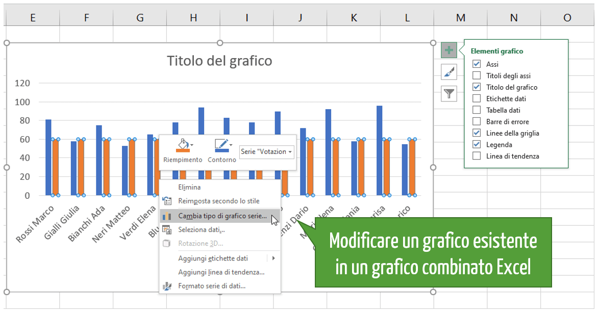 Excel grafico | Come fare un grafico