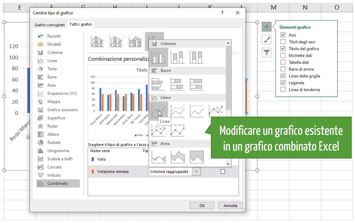 Creare un grafico in Excel | Cambia tipo di grafico