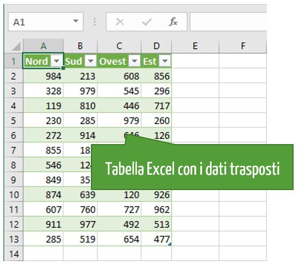 Tabella Excel con i dati trasposti