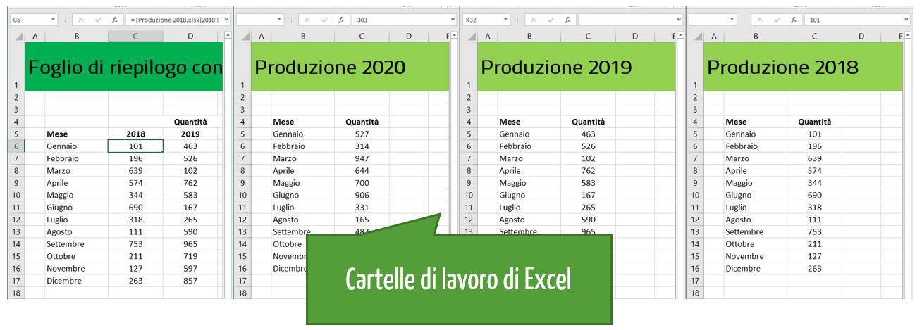 Fogli di lavoro Excel | Collegamenti Excel