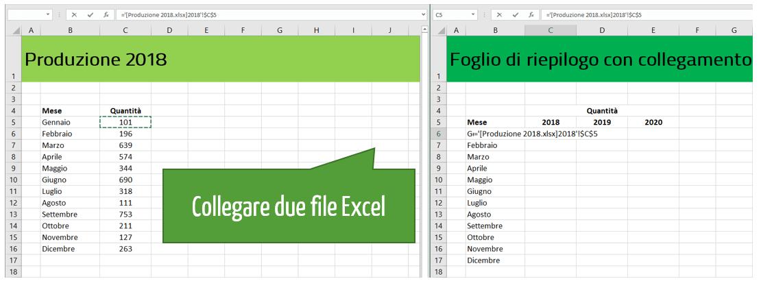 Collegare due file Excel: il simbolo dell'uguale