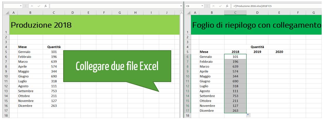 Collegare due file Excel |  Collegamento Excel