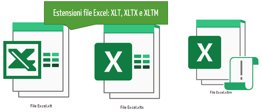 Estensioni XLT, XLTX e XLTM