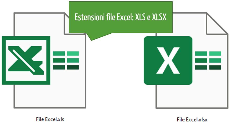 Estensioni file Excel | Estensione XLSX | Estensione XLS