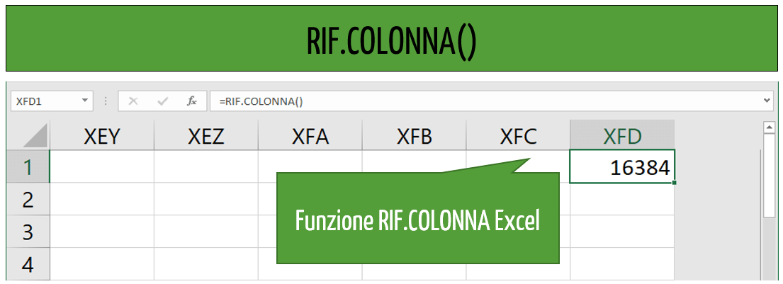 La funzione RIF.COLONNA