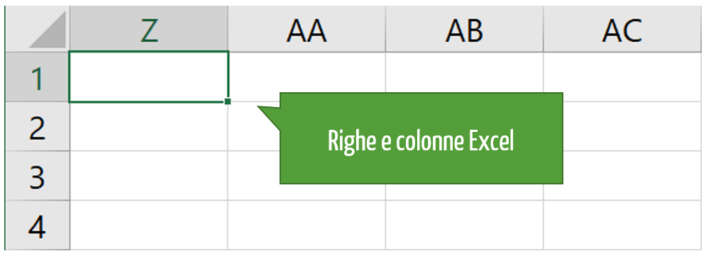 Limite righe Excel | Righe e colonne Excel