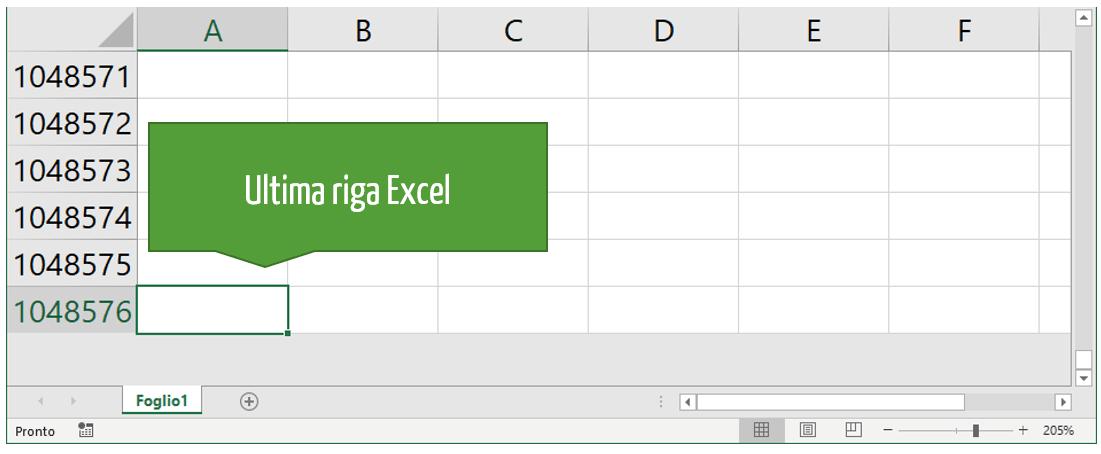 Limite righe Excel | Come andare all'ultima riga di un foglio di lavoro