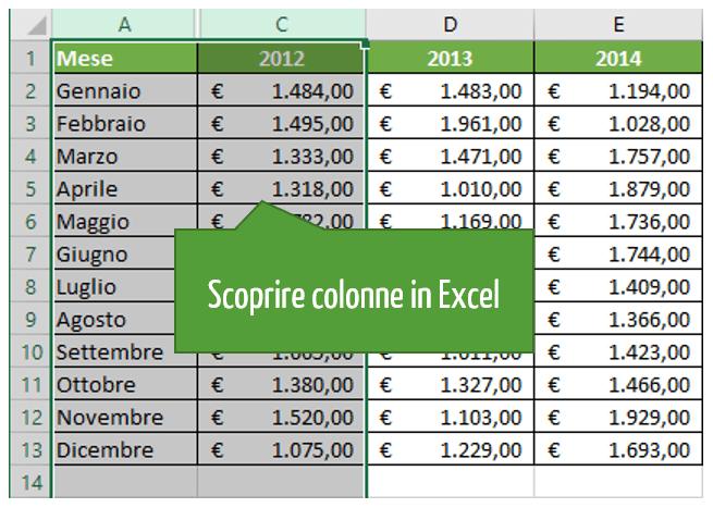 Come scoprire colonne in Excel