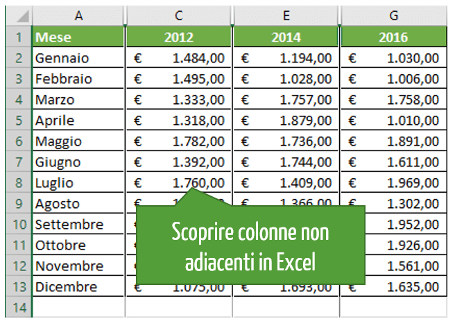 Come scoprire colonne non adiacenti in Excel