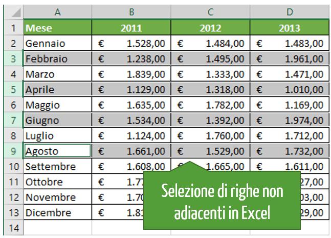 Selezione di righe non adiacenti in Excel